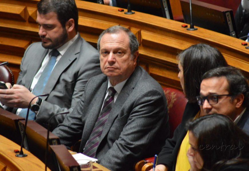 PS recomenda à República promoção de Açores e Madeira na política de Coesão Europeia