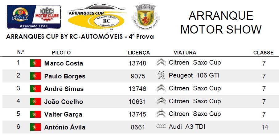 Lista Inscritos Arranque Motor Show